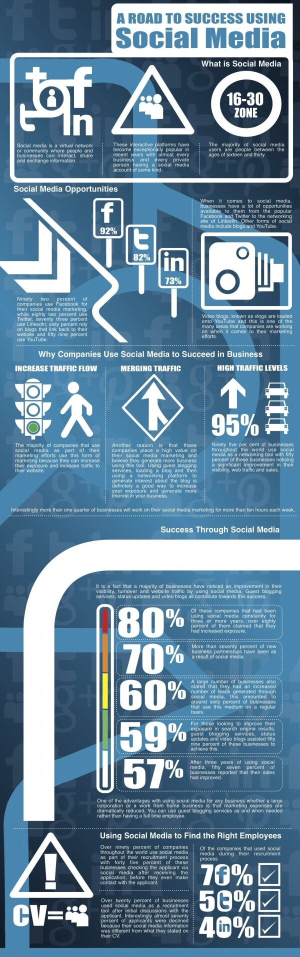 Social Media - The Road to Success - Infographic