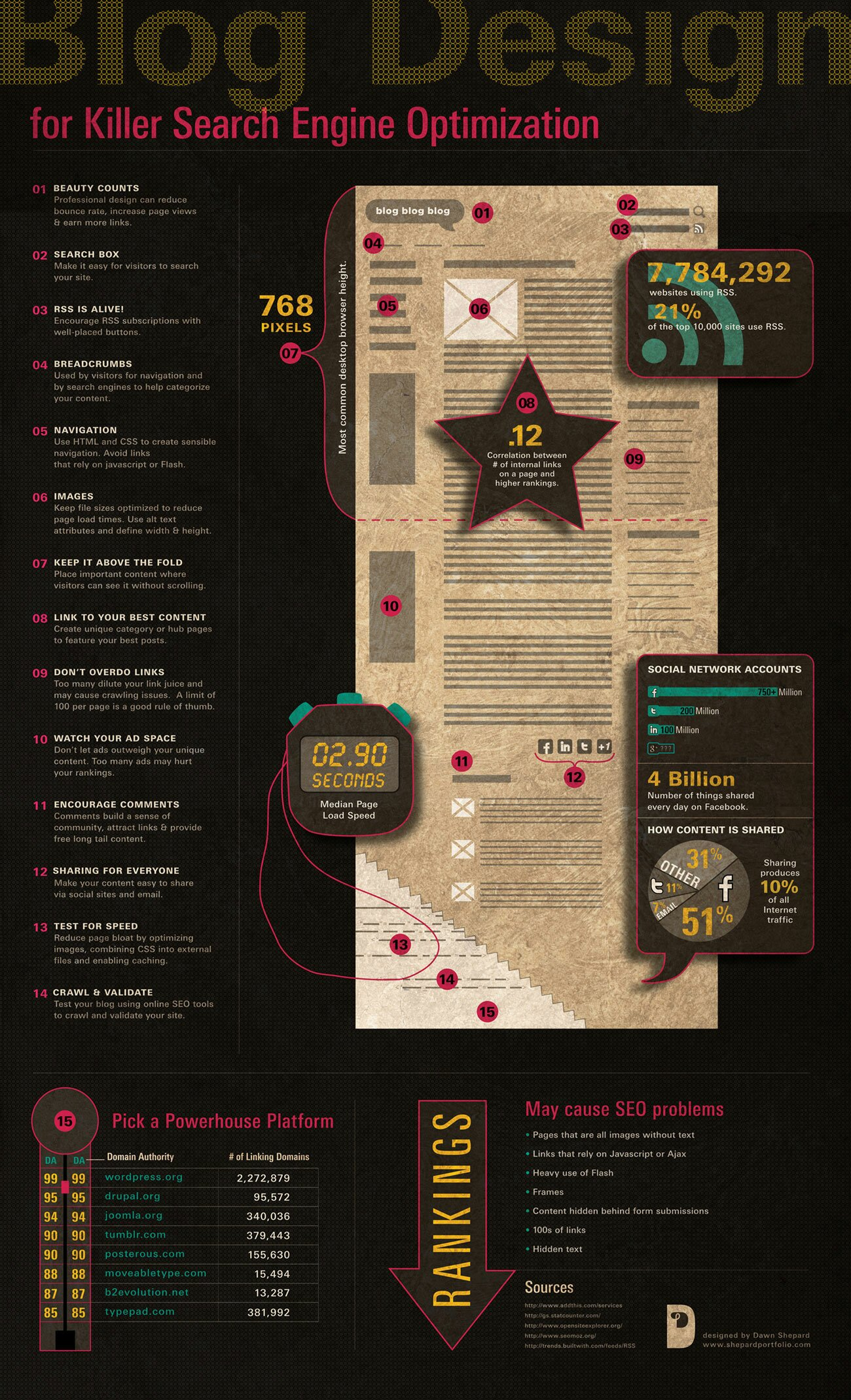 5 astoundingly awesome seo infographics big blogging by red giant the periodic table of seo ranking factors credit search engine land gamestrikefo Image collections
